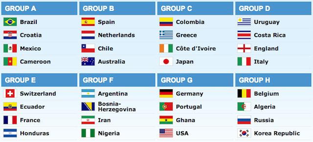 world-cup-teams 2014