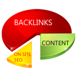 250+ high PR backlink blogs 2014 to improve blog traffic