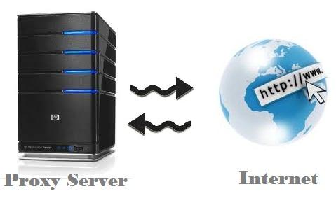 free proxy server list